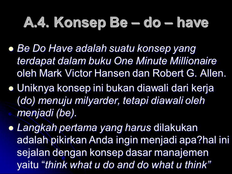A.4. Konsep Be – do – have Be Do Have adalah suatu konsep yang terdapat dalam buku One Minute Millionaire oleh Mark Victor Hansen dan Robert G. Allen.