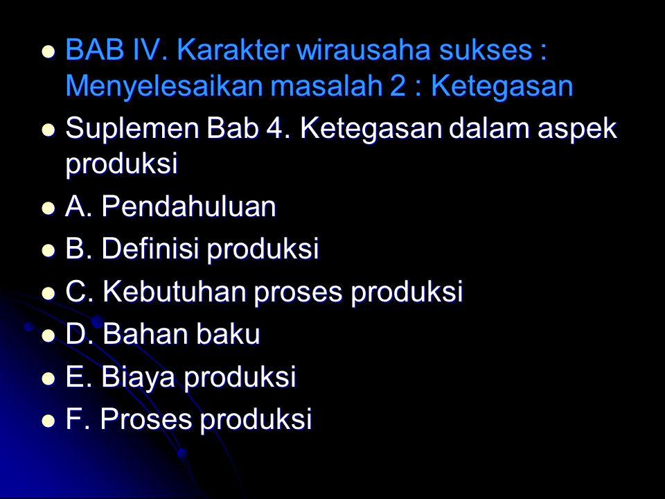 BAB IV. Karakter wirausaha sukses : Menyelesaikan masalah 2 : Ketegasan BAB IV. Karakter wirausaha sukses : Menyelesaikan masalah 2 : Ketegasan Suplem