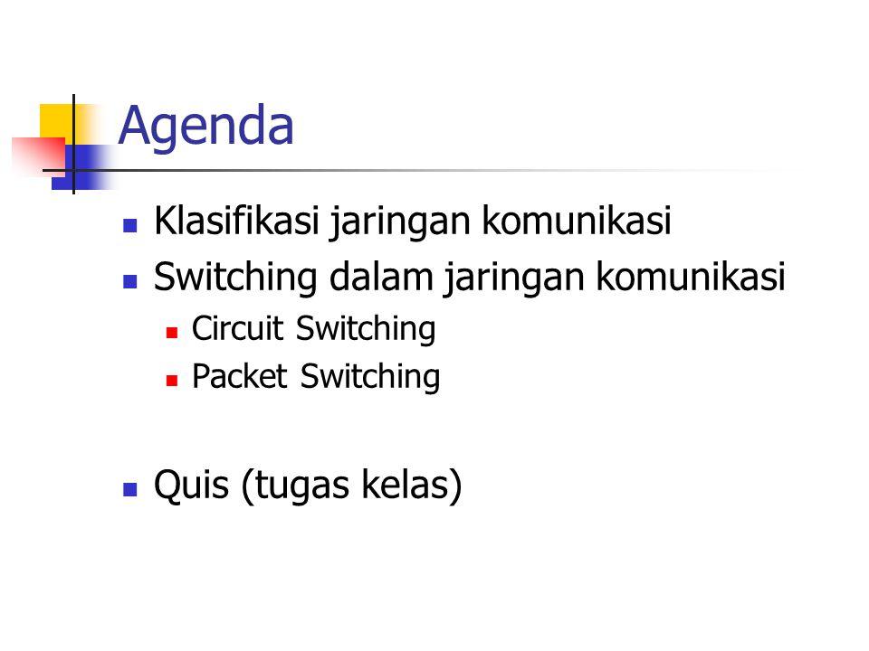 Klasifikasi Jaringan Komunikasi Communication Network Switched Communication Network Broadcast Communication Network Circuit-Switched Communication Network Packet-Switched Communication Network Datagram Network Virtual Circuit Network Topik Pembahasan Jaringan komunikasi dapat diklasifikasikan berdasarkan cara node mempertukarkan informasi