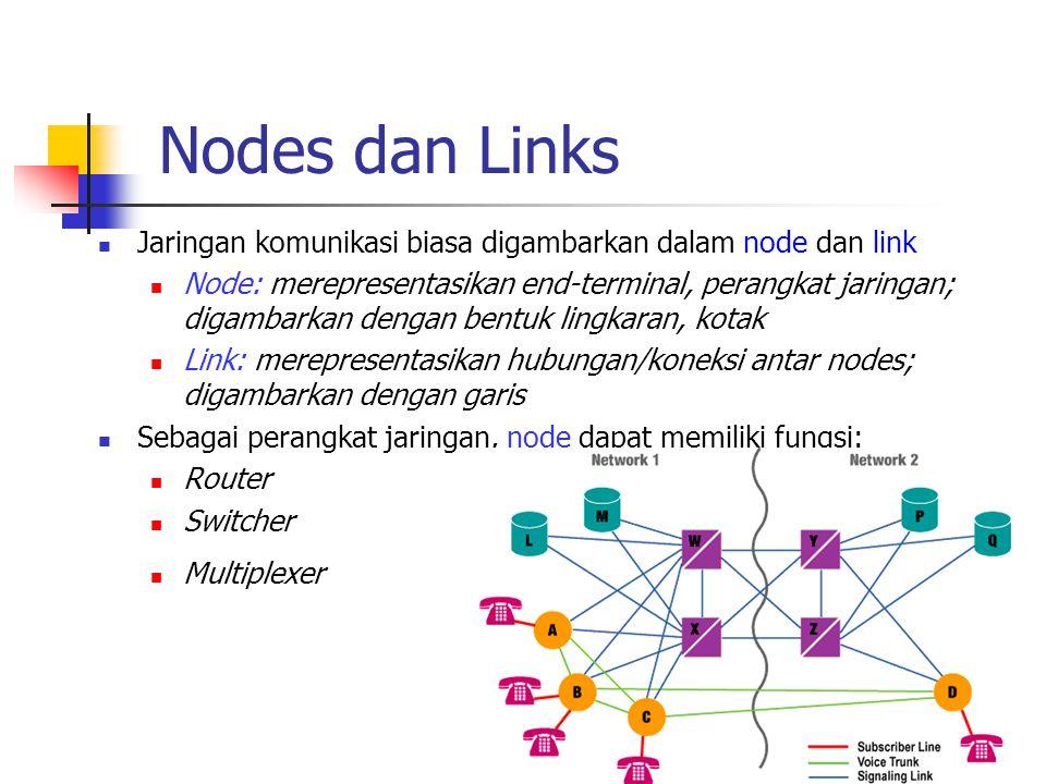 Kategori link / jaringan Berdasarkan jagkauan dibedakan menjadi 3 LAN (Local Area Network), yaitu sebuah jaringan yang dibatasi oleh suatu area seperti sebuah lab, perkantoran disebuah gedung atau sebuah sekolah dan jangkauan biasanya hingga 1 km.