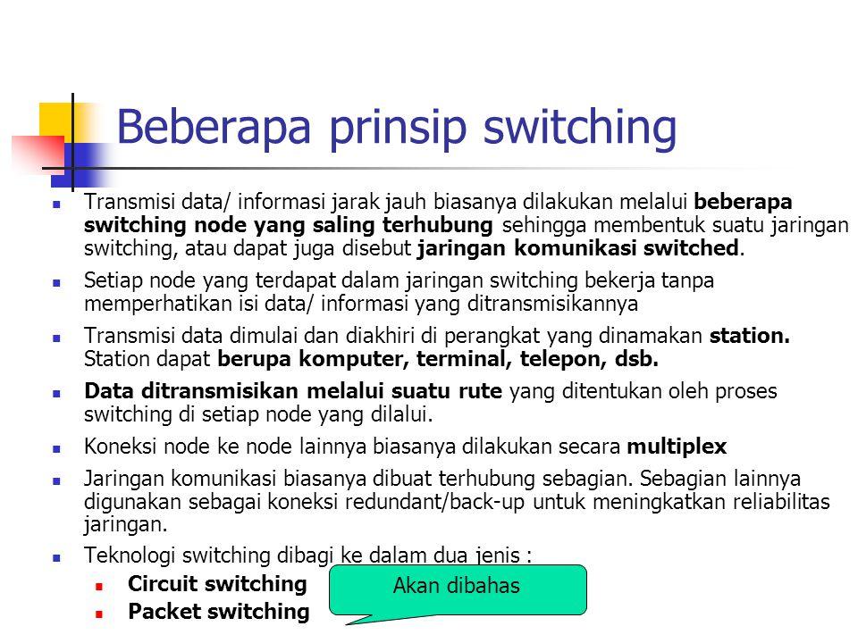 Contoh Switching Network Sederhana
