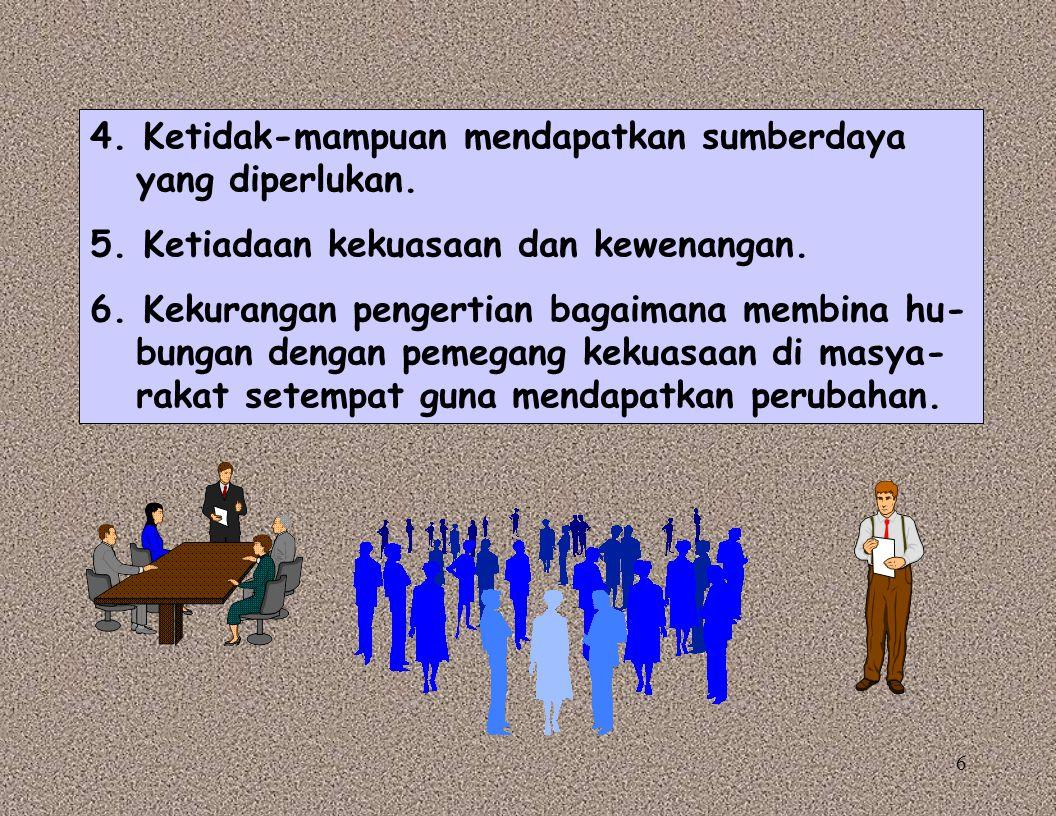 6 4.Ketidak-mampuan mendapatkan sumberdaya yang diperlukan.