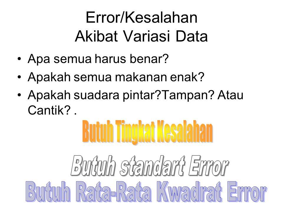 Error/Kesalahan Akibat Variasi Data Apa semua harus benar.