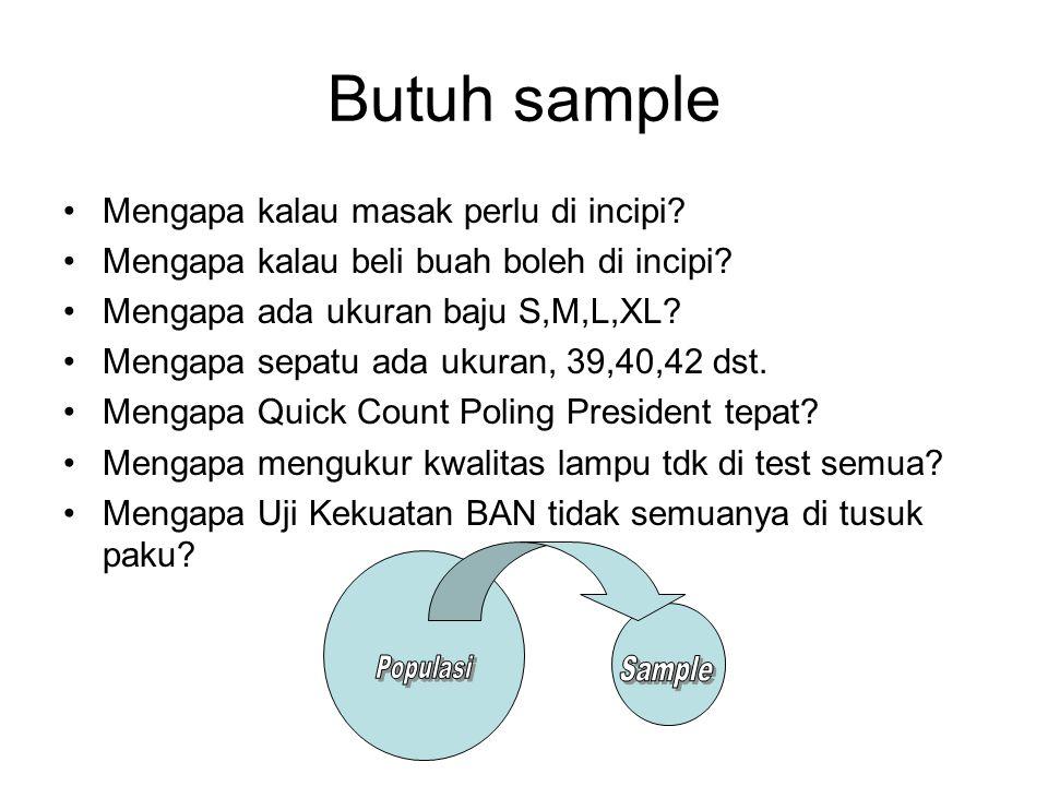 Butuh sample Mengapa kalau masak perlu di incipi. Mengapa kalau beli buah boleh di incipi.