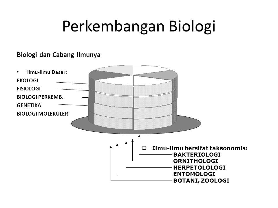 Perkembangan Biologi Biologi dan Cabang Ilmunya Ilmu-ilmu Dasar: EKOLOGI FISIOLOGI BIOLOGI PERKEMB. GENETIKA BIOLOGI MOLEKULER  Ilmu-ilmu bersifat ta