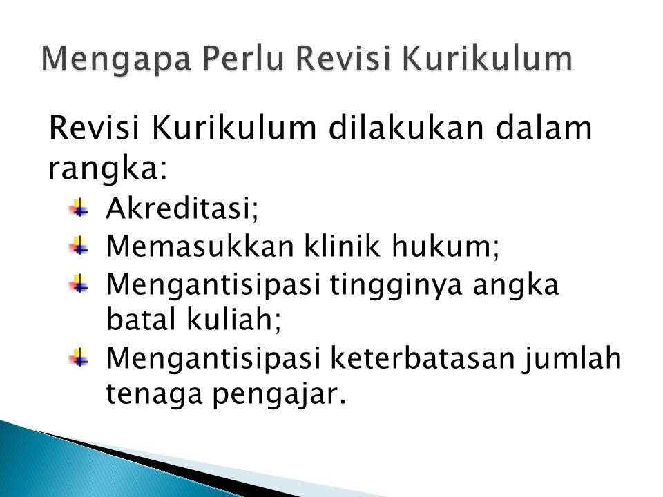 Revisi Kurikulum dilakukan dalam rangka: Akreditasi; Memasukkan klinik hukum; Mengantisipasi tingginya angka batal kuliah; Mengantisipasi keterbatasan