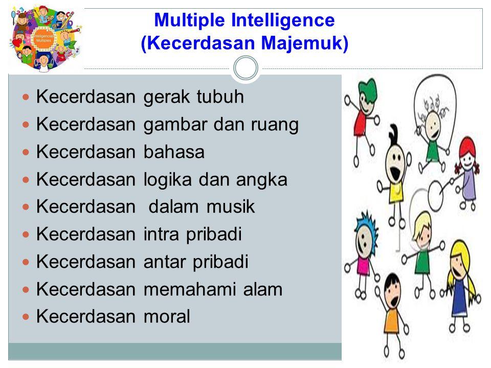 Multiple Intelligence (Kecerdasan Majemuk) Kecerdasan gerak tubuh Kecerdasan gambar dan ruang Kecerdasan bahasa Kecerdasan logika dan angka Kecerdasan