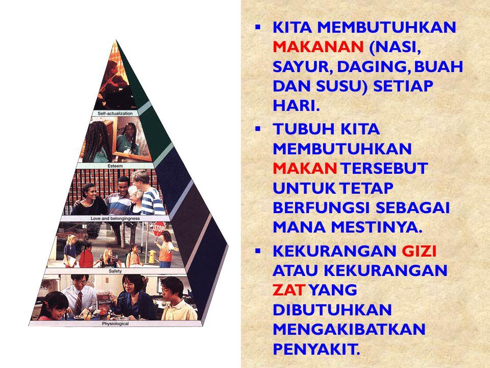 © 2004: Teks dari kiriman Steven Madyo Sukarto (Milis Living Values).