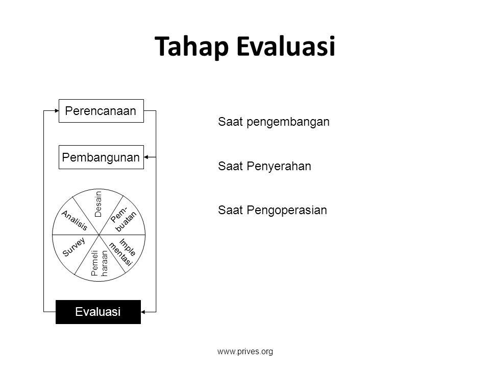 Tahap Evaluasi Perencanaan Pembangunan Evaluasi Desain Pem- buatan Imple mentasi Pemeli haraan Survey Analisis Saat pengembangan Saat Penyerahan Saat