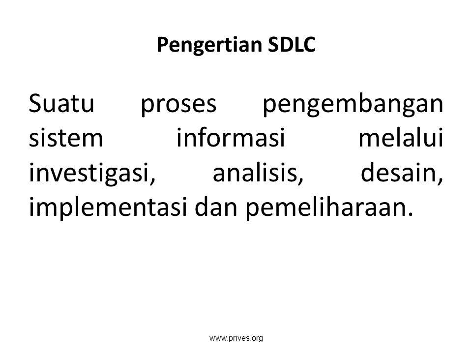Pengertian SDLC Suatu proses pengembangan sistem informasi melalui investigasi, analisis, desain, implementasi dan pemeliharaan. www.prives.org