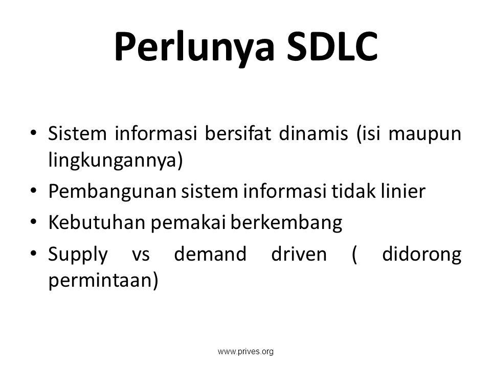 Perlunya SDLC Sistem informasi bersifat dinamis (isi maupun lingkungannya) Pembangunan sistem informasi tidak linier Kebutuhan pemakai berkembang Supp