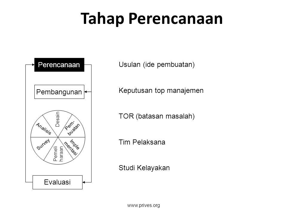 Perencanaan Tahap Perencanaan Pembangunan Evaluasi Desain Pem- buatan Imple mentasi Pemeli haraan Survey Analisis Usulan (ide pembuatan) Keputusan top