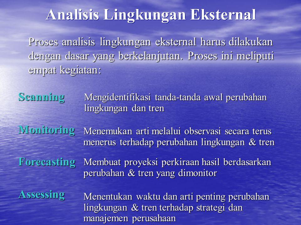 Analisis Lingkungan Eksternal Proses analisis lingkungan eksternal harus dilakukan dengan dasar yang berkelanjutan. Proses ini meliputi empat kegiatan