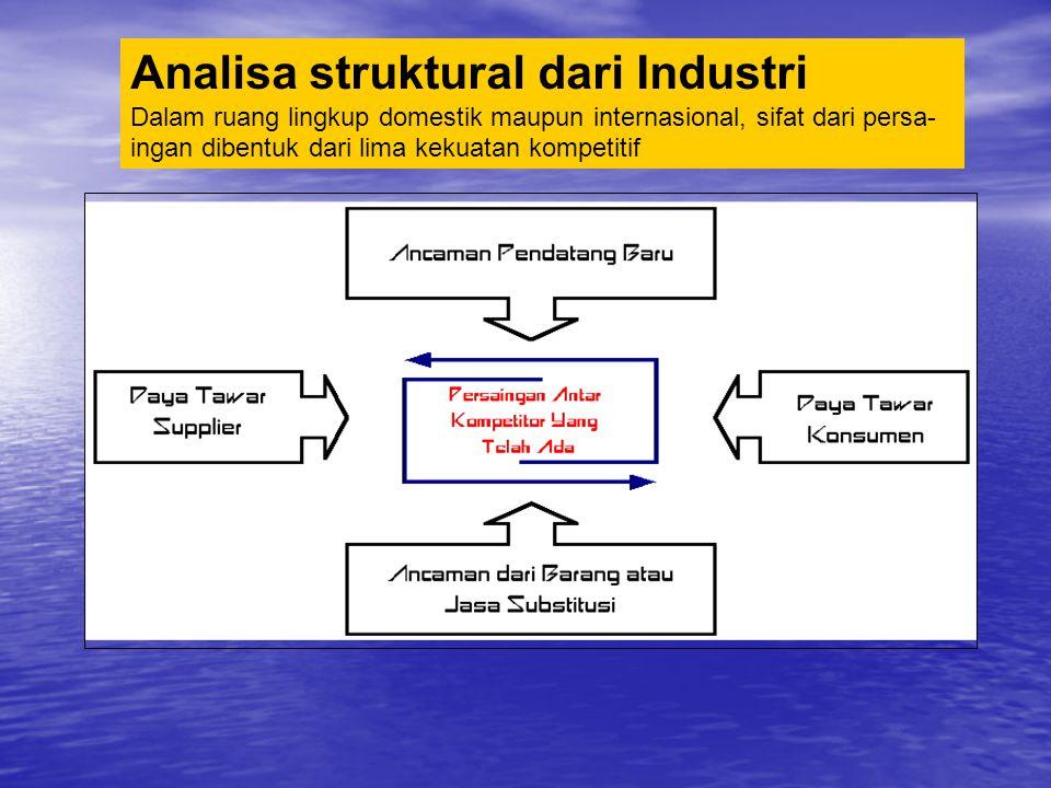 Analisa struktural dari Industri Dalam ruang lingkup domestik maupun internasional, sifat dari persa- ingan dibentuk dari lima kekuatan kompetitif