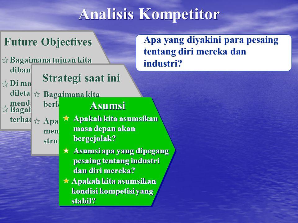 Apa yang diyakini para pesaing tentang diri mereka dan industri? Future Objectives Bagaimana tujuan kita dibanding kompetitor? Di mana perhatian akan