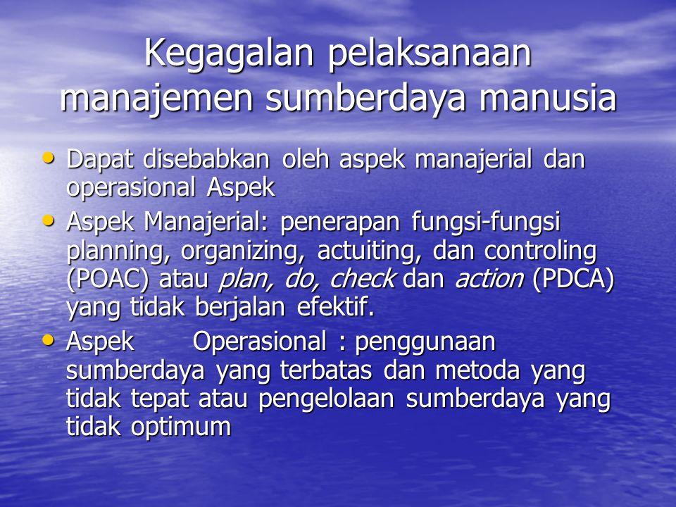 Kegagalan pelaksanaan manajemen sumberdaya manusia Dapat disebabkan oleh aspek manajerial dan operasional Aspek Dapat disebabkan oleh aspek manajerial
