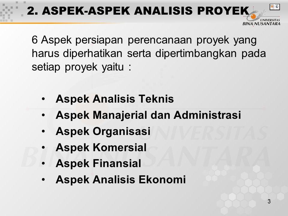 3 2. ASPEK-ASPEK ANALISIS PROYEK 6 Aspek persiapan perencanaan proyek yang harus diperhatikan serta dipertimbangkan pada setiap proyek yaitu : Aspek A