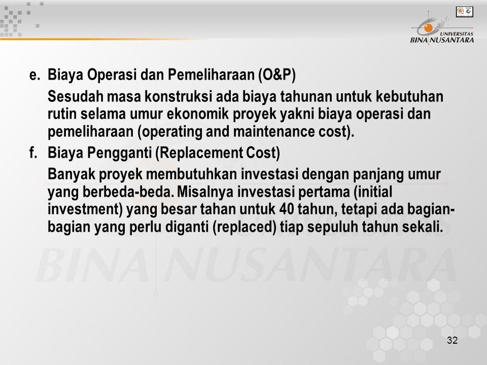 32 e.Biaya Operasi dan Pemeliharaan (O&P) Sesudah masa konstruksi ada biaya tahunan untuk kebutuhan rutin selama umur ekonomik proyek yakni biaya oper
