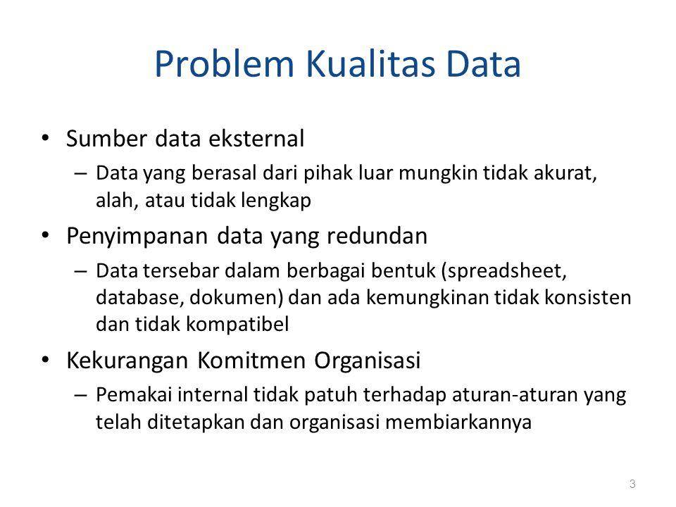 Problem Kualitas Data Sumber data eksternal – Data yang berasal dari pihak luar mungkin tidak akurat, alah, atau tidak lengkap Penyimpanan data yang r