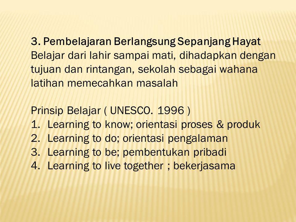 3. Pembelajaran Berlangsung Sepanjang Hayat Belajar dari lahir sampai mati, dihadapkan dengan tujuan dan rintangan, sekolah sebagai wahana latihan mem