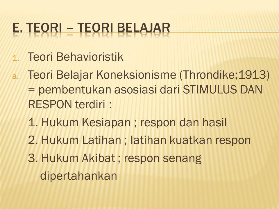 1. Teori Behavioristik a.