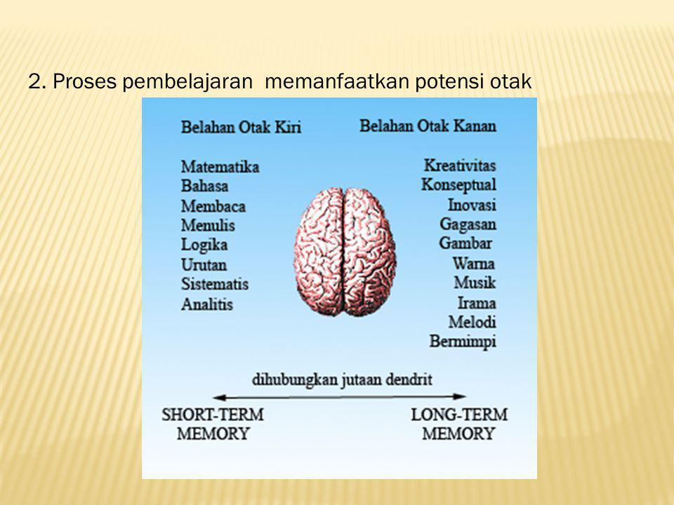 2. Proses pembelajaran memanfaatkan potensi otak