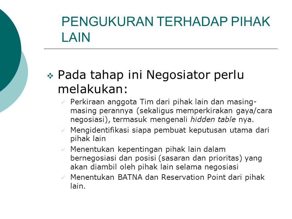 PENGUKURAN TERHADAP PIHAK LAIN  Pada tahap ini Negosiator perlu melakukan: Perkiraan anggota Tim dari pihak lain dan masing- masing perannya (sekalig
