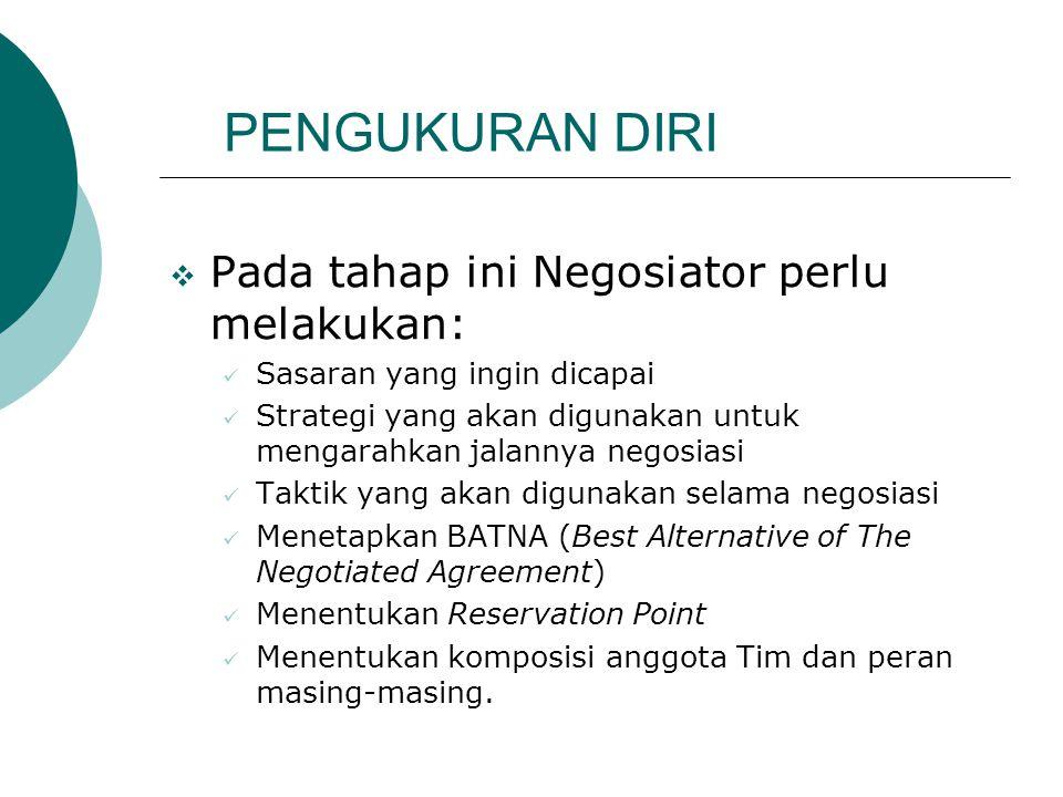 PENGUKURAN DIRI  Pada tahap ini Negosiator perlu melakukan: Sasaran yang ingin dicapai Strategi yang akan digunakan untuk mengarahkan jalannya negosi