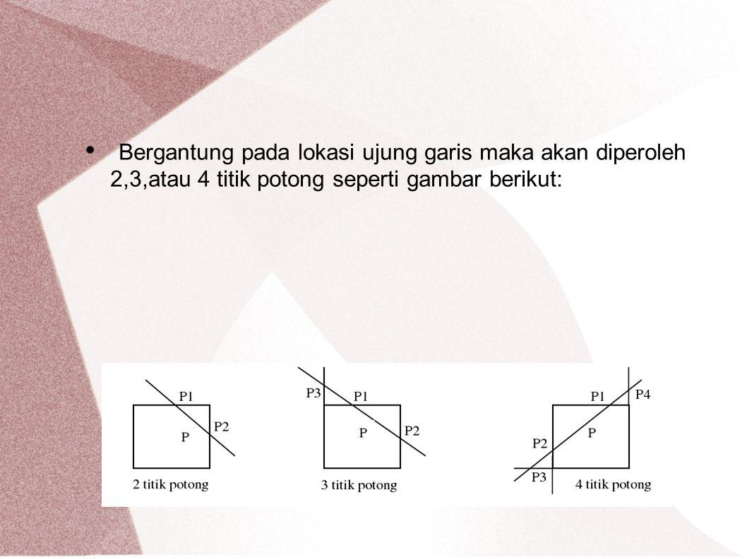 Bergantung pada lokasi ujung garis maka akan diperoleh 2,3,atau 4 titik potong seperti gambar berikut:
