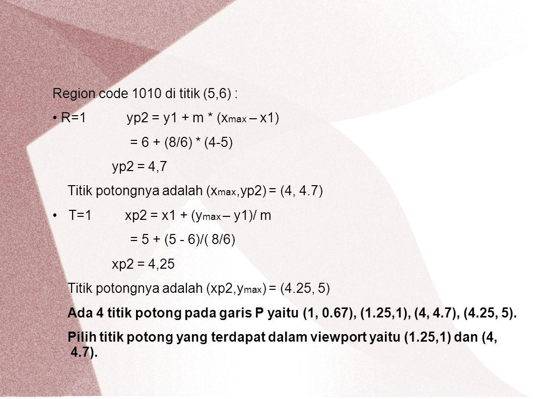Region code 1010 di titik (5,6) : R=1 yp2 = y1 + m * (x max – x1) = 6 + (8/6) * (4-5) yp2 = 4,7 Titik potongnya adalah (x max,yp2) = (4, 4.7) T=1 xp2