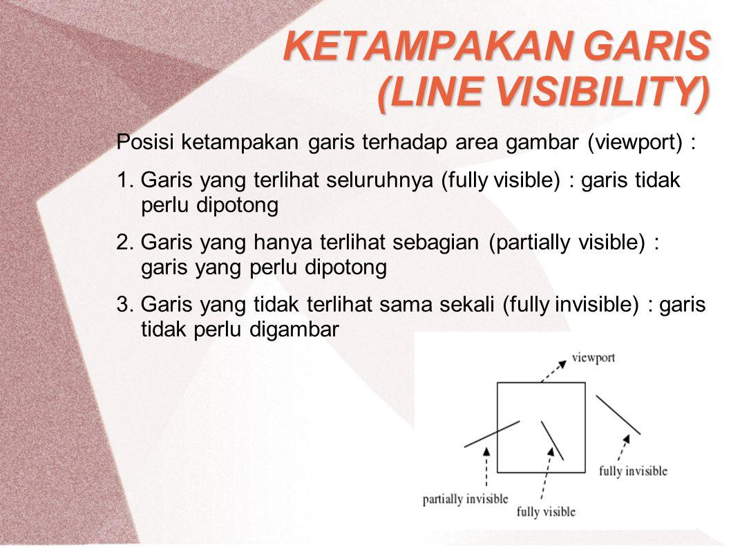 KETAMPAKAN GARIS (LINE VISIBILITY) Posisi ketampakan garis terhadap area gambar (viewport) : 1. Garis yang terlihat seluruhnya (fully visible) : garis