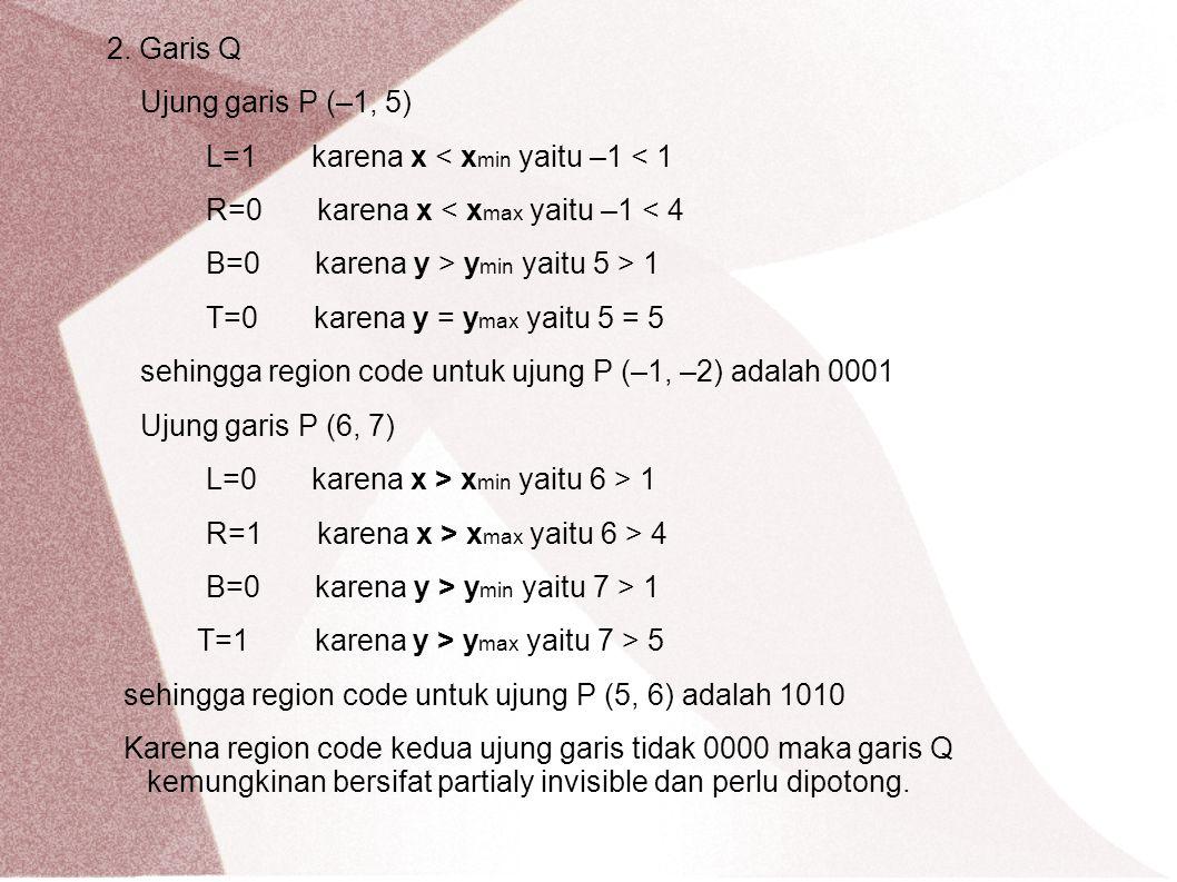 2. Garis Q Ujung garis P (–1, 5) L=1 karena x < x min yaitu –1 < 1 R=0 karena x < x max yaitu –1 < 4 B=0 karena y > y min yaitu 5 > 1 T=0 karena y = y