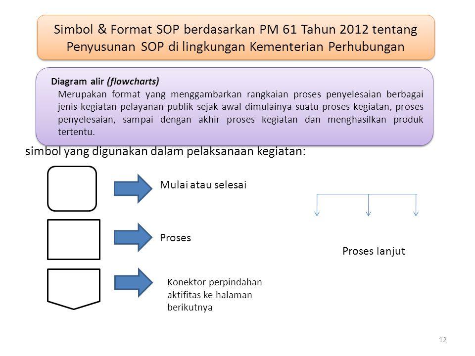 simbol yang digunakan dalam pelaksanaan kegiatan: Simbol & Format SOP berdasarkan PM 61 Tahun 2012 tentang Penyusunan SOP di lingkungan Kementerian Pe