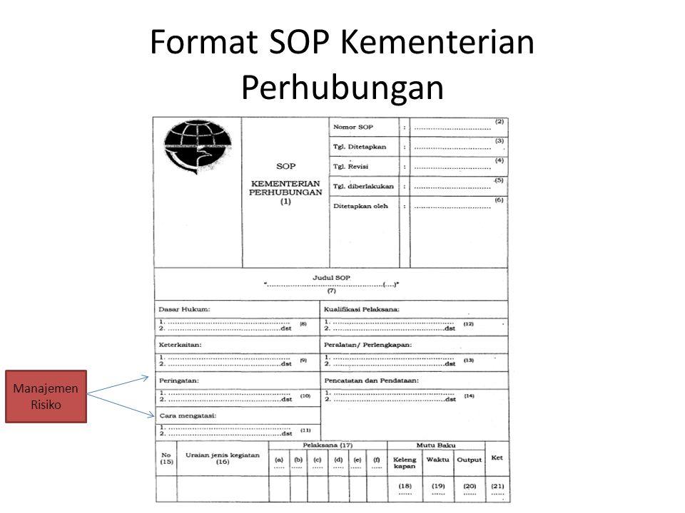 Format SOP Kementerian Perhubungan Manajemen Risiko