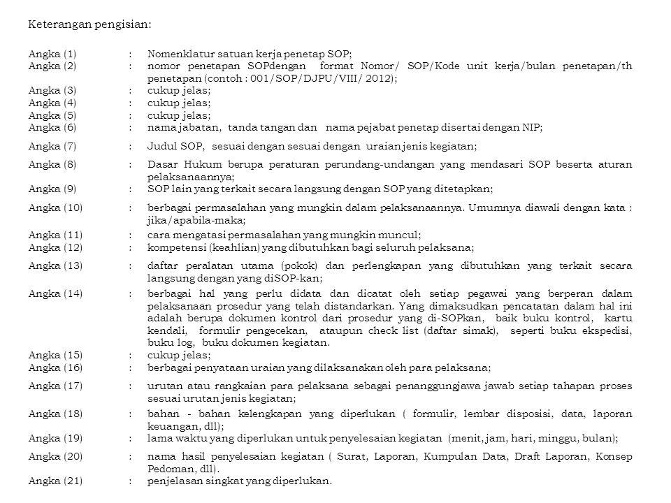 Angka (1):Nomenklatur satuan kerja penetap SOP; Angka (2):nomor penetapan SOPdengan format Nomor/ SOP/Kode unit kerja/bulan penetapan/th penetapan (contoh : 001/SOP/DJPU/VIII/ 2012); Angka (3):cukup jelas; Angka (4):cukup jelas; Angka (5):cukup jelas; Angka (6):nama jabatan, tanda tangan dan nama pejabat penetap disertai dengan NIP; Angka (7):Judul SOP, sesuai dengan sesuai dengan uraian jenis kegiatan; Angka (8):Dasar Hukum berupa peraturan perundang-undangan yang mendasari SOP beserta aturan pelaksanaannya; Angka (9):SOP lain yang terkait secara langsung dengan SOP yang ditetapkan; Angka (10):berbagai permasalahan yang mungkin dalam pelaksanaannya.