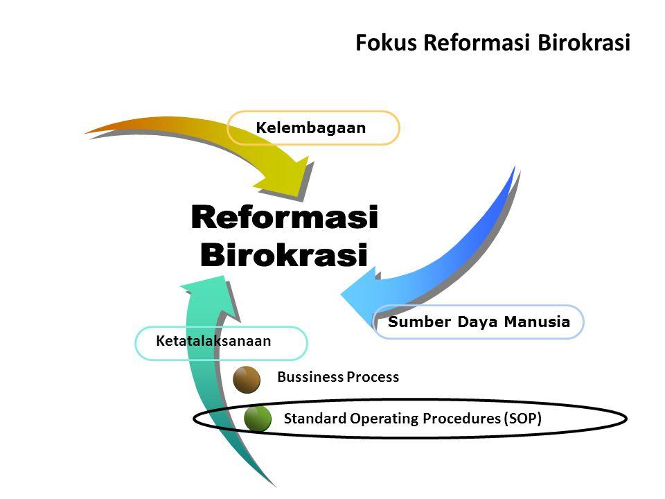 Peran Penyusunan SOP dalam Reformasi Birokrasi 4
