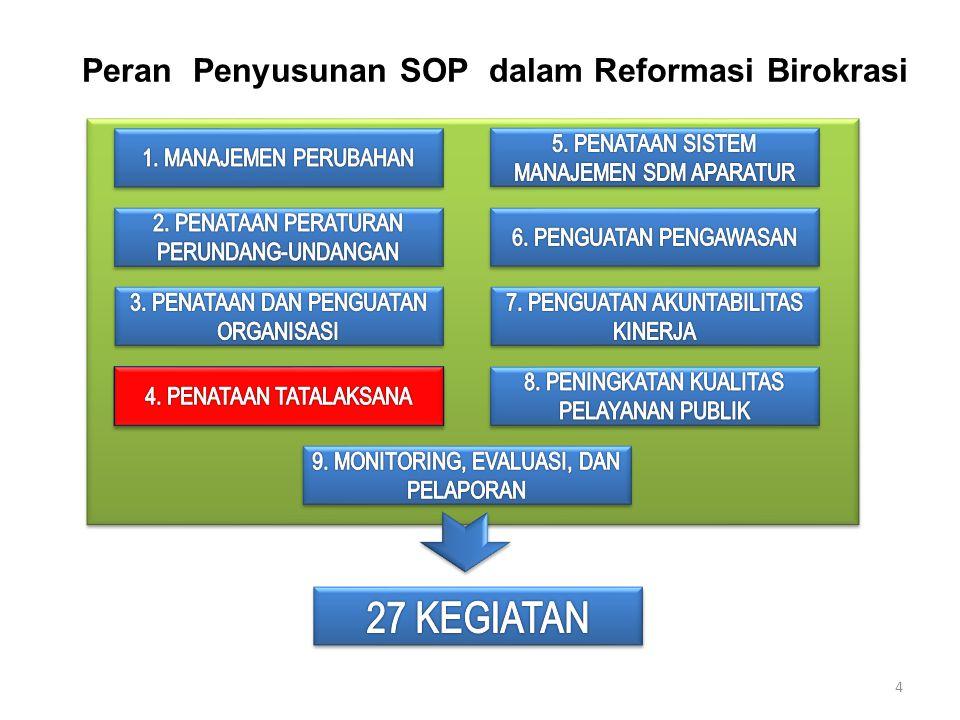Catatan untuk Penyusunan SOP adalah : 1.Prioritas kepada Pelaksanaan Pelayanan Publik.