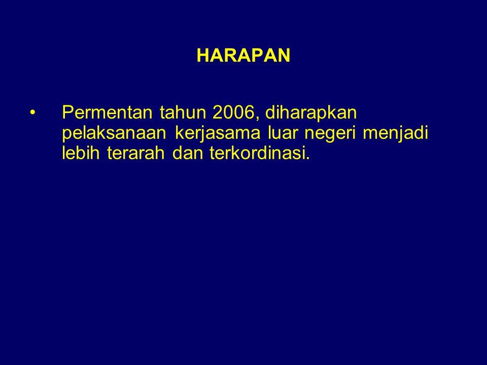 HARAPAN Permentan tahun 2006, diharapkan pelaksanaan kerjasama luar negeri menjadi lebih terarah dan terkordinasi.