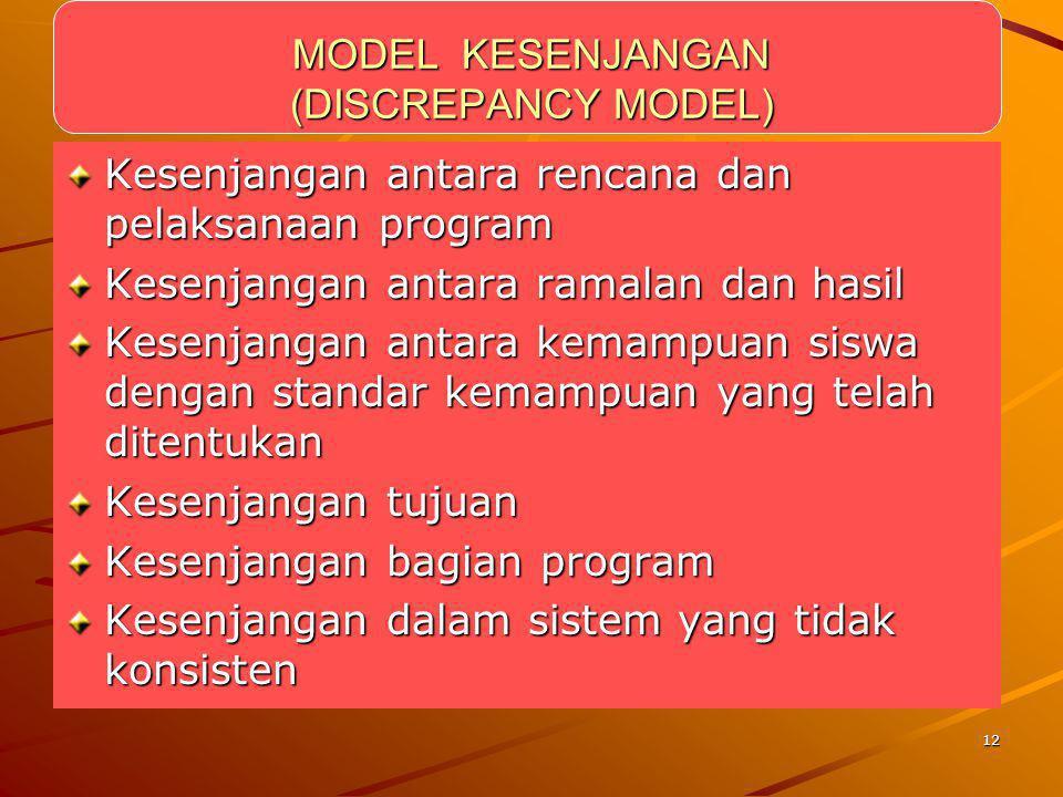 12 MODEL KESENJANGAN (DISCREPANCY MODEL) Kesenjangan antara rencana dan pelaksanaan program Kesenjangan antara ramalan dan hasil Kesenjangan antara ke