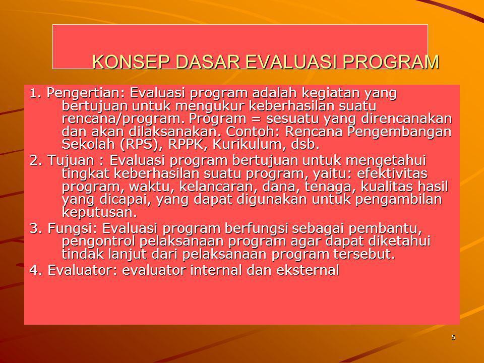 5 KONSEP DASAR EVALUASI PROGRAM KONSEP DASAR EVALUASI PROGRAM 1. Pengertian: Evaluasi program adalah kegiatan yang bertujuan untuk mengukur keberhasil