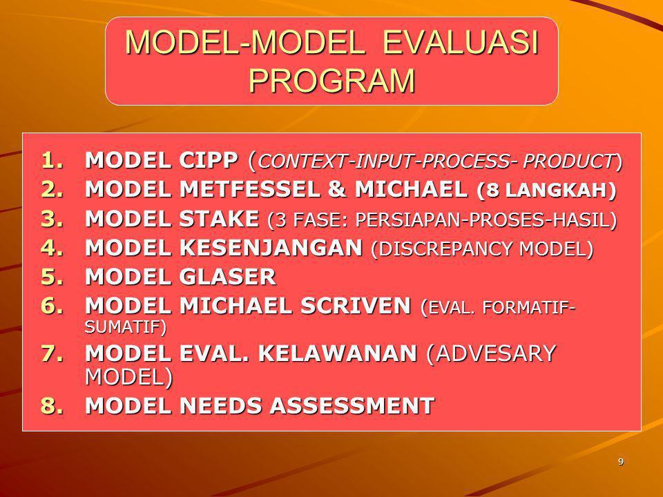 9 MODEL-MODEL EVALUASI PROGRAM 1.MODEL CIPP ( CONTEXT-INPUT-PROCESS- PRODUCT) 2.MODEL METFESSEL & MICHAEL (8 LANGKAH) 3.MODEL STAKE (3 FASE: PERSIAPAN