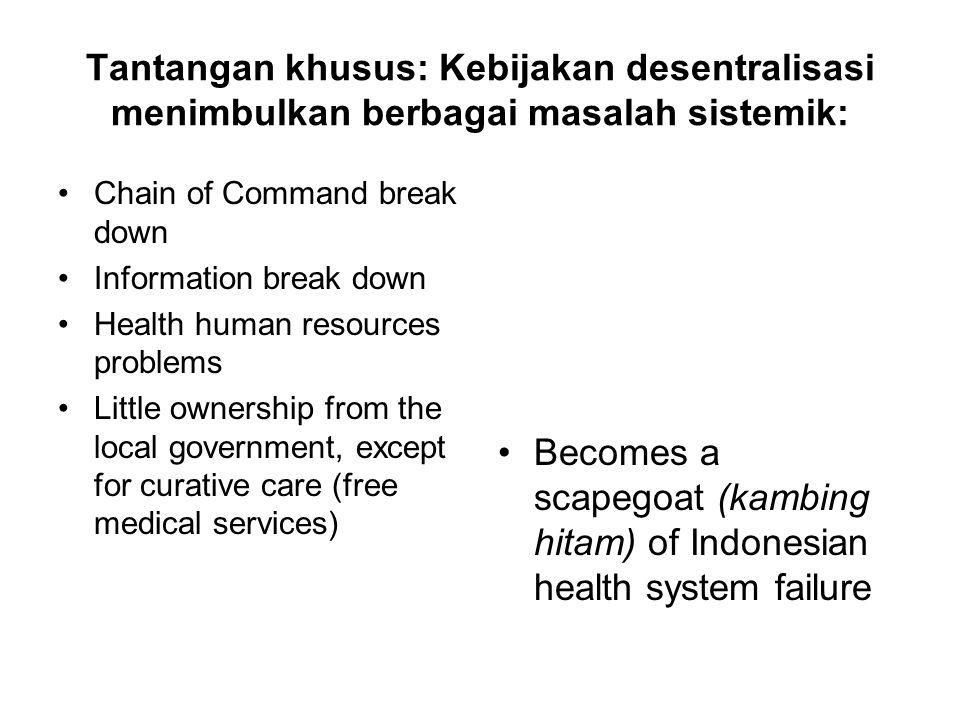 Tantangan khusus: Kebijakan desentralisasi menimbulkan berbagai masalah sistemik: Chain of Command break down Information break down Health human reso