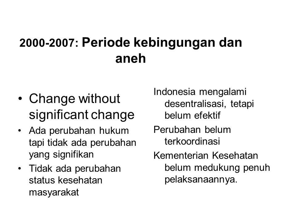 2000-2007: Periode kebingungan dan aneh Change without significant change Ada perubahan hukum tapi tidak ada perubahan yang signifikan Tidak ada perub