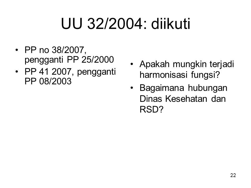 22 UU 32/2004: diikuti PP no 38/2007, pengganti PP 25/2000 PP 41 2007, pengganti PP 08/2003 Apakah mungkin terjadi harmonisasi fungsi? Bagaimana hubun