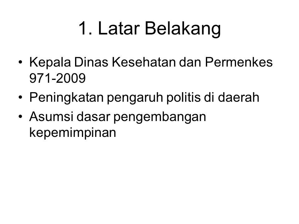 1. Latar Belakang Kepala Dinas Kesehatan dan Permenkes 971-2009 Peningkatan pengaruh politis di daerah Asumsi dasar pengembangan kepemimpinan