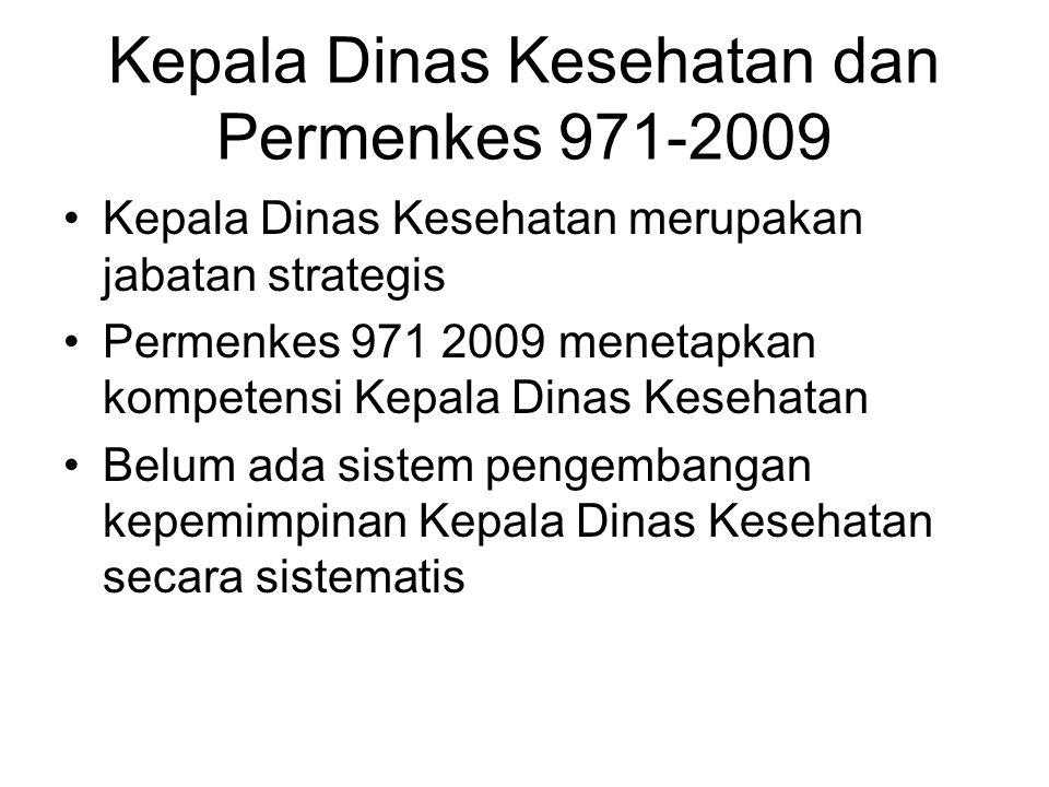 Kepala Dinas Kesehatan dan Permenkes 971-2009 Kepala Dinas Kesehatan merupakan jabatan strategis Permenkes 971 2009 menetapkan kompetensi Kepala Dinas