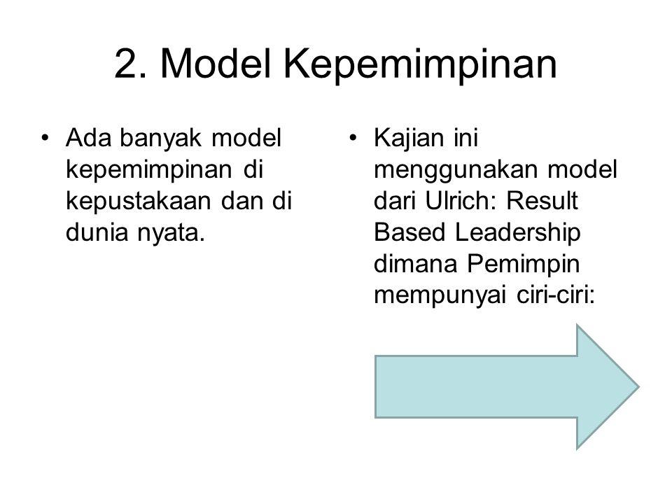 2. Model Kepemimpinan Ada banyak model kepemimpinan di kepustakaan dan di dunia nyata. Kajian ini menggunakan model dari Ulrich: Result Based Leadersh