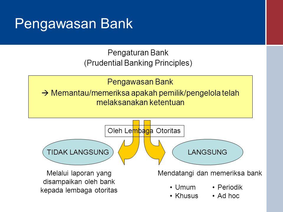 Pengawasan Bank Pengaturan Bank (Prudential Banking Principles) Pengawasan Bank  Memantau/memeriksa apakah pemilik/pengelola telah melaksanakan ketentuan TIDAK LANGSUNGLANGSUNG Melalui laporan yang disampaikan oleh bank kepada lembaga otoritas Oleh Lembaga Otoritas Mendatangi dan memeriksa bank Umum Khusus Periodik Ad hoc