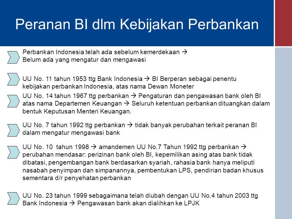Peranan BI dlm Kebijakan Perbankan Perbankan Indonesia telah ada sebelum kemerdekaan  Belum ada yang mengatur dan mengawasi UU No.