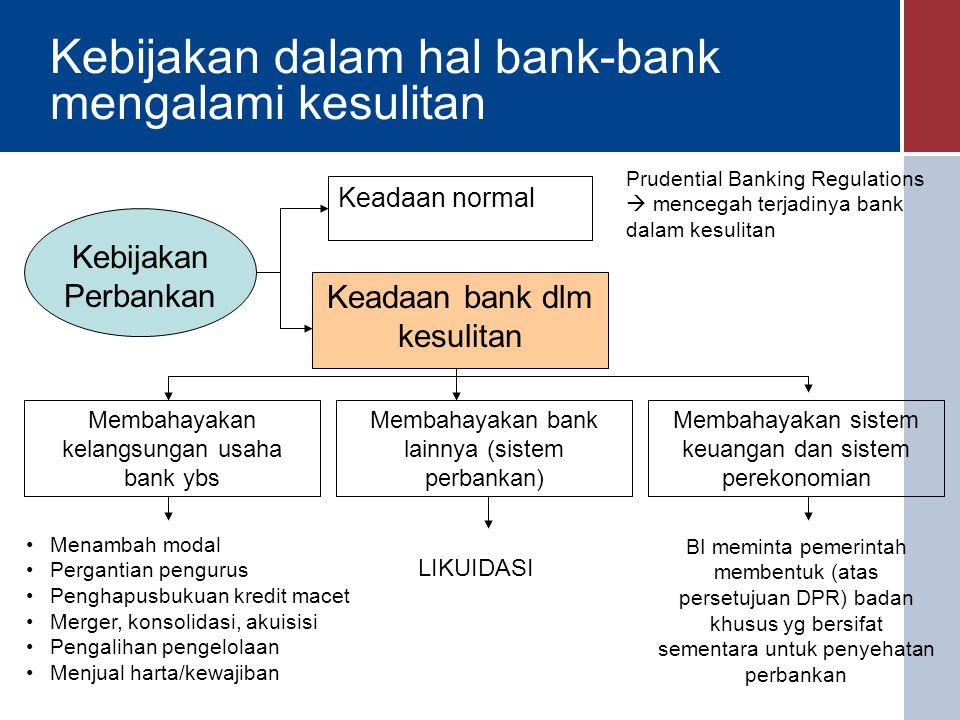Kebijakan dalam hal bank-bank mengalami kesulitan Kebijakan Perbankan Keadaan normal Prudential Banking Regulations  mencegah terjadinya bank dalam kesulitan Keadaan bank dlm kesulitan Membahayakan kelangsungan usaha bank ybs Membahayakan bank lainnya (sistem perbankan) Membahayakan sistem keuangan dan sistem perekonomian Menambah modal Pergantian pengurus Penghapusbukuan kredit macet Merger, konsolidasi, akuisisi Pengalihan pengelolaan Menjual harta/kewajiban LIKUIDASI BI meminta pemerintah membentuk (atas persetujuan DPR) badan khusus yg bersifat sementara untuk penyehatan perbankan